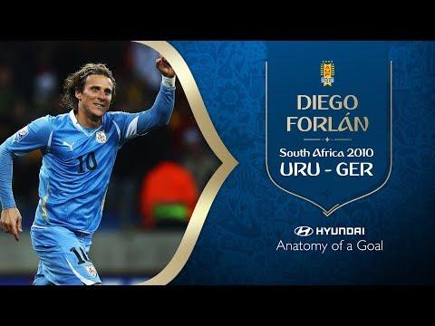 HYUNDAI Anatomy of a Goal - DIEGO FORLAN (URU) 2010
