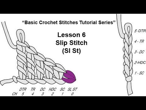 Learn How To Crochet~Lesson 6 of 6 of My