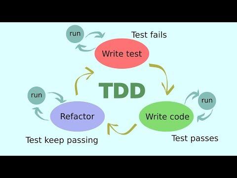 #2 - Test Driven Development with Rust programming language thumbnail
