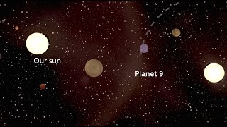 Planet 9 was most likely stolen by our sun 4.5 billion years ago