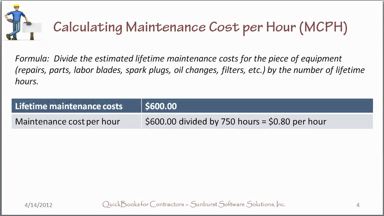 How to calculate the cost price 97