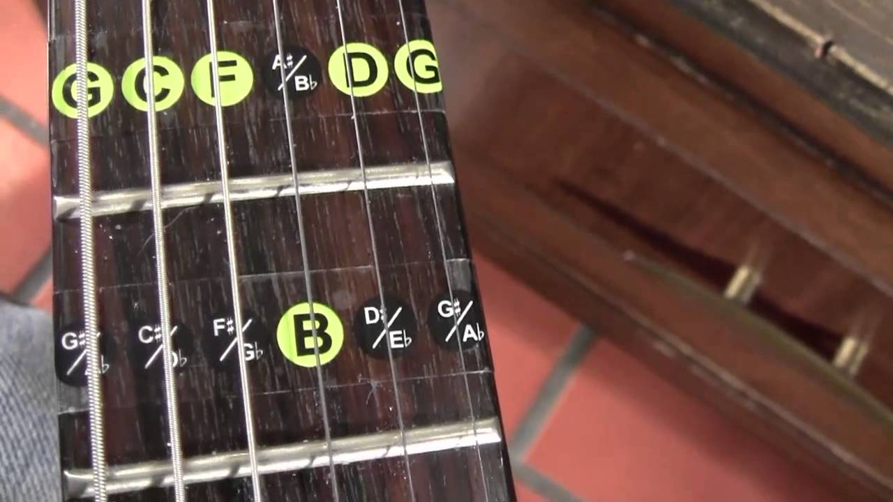 Guitar Fret Note Decals By Fret Daddy Youtube