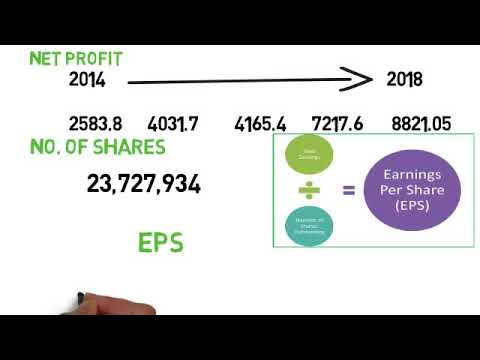 HOW TO CALCULATE FUTURE PRICE OF STOCK