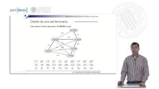 Teoría de Grafos en la vida real. Árboles. Algoritmo de Kruskal (modelización).© UPV
