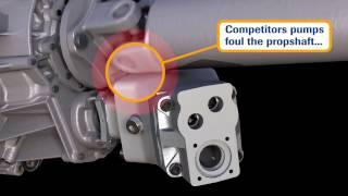 Sunfab Dual Flow Pump SCPD 76/76