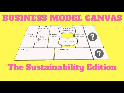 The Sustainable Business Model Canvas, 11 Steps to designing a successful sustainability strategy