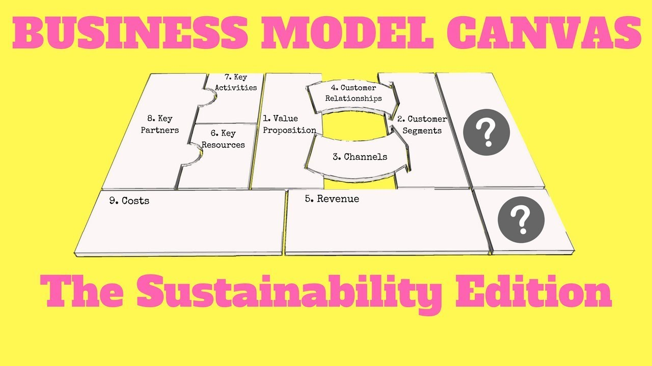 business sustainability plan