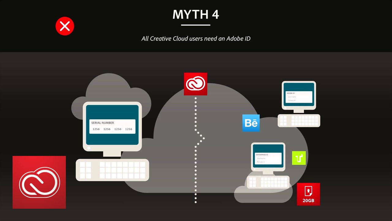 creative cloud Do more with creative cloud find thousands of extensions, plug-ins, scripts and more to enhance your creativity and extend the functionality of creative cloud applications.
