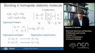 nanoHUB-U Atoms to Materials L2.3: Electronic Structure & Bonding - Combination of Atomic Orbitals