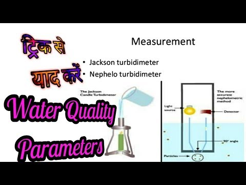 Water quality parameters,Environment(Lecture- 1)