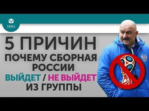 россия 2018 футбол