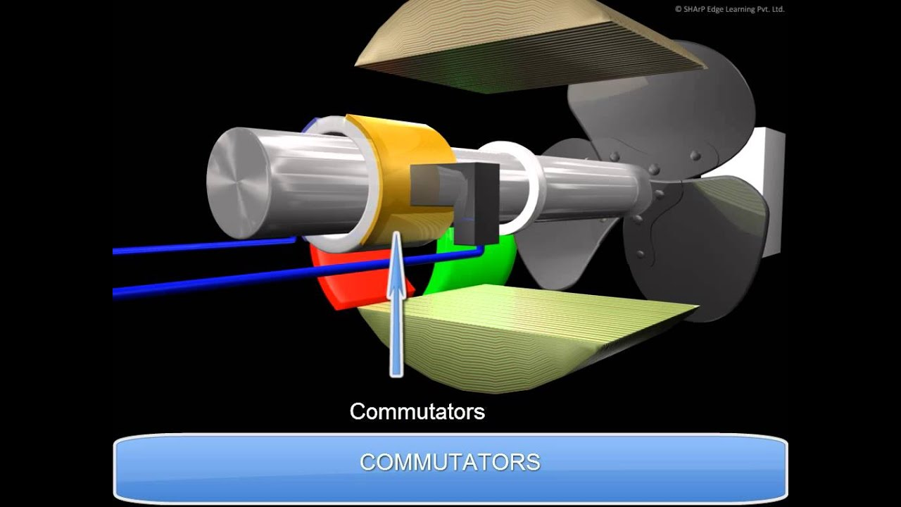 hight resolution of construction of dc generator