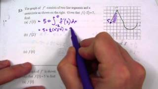 jhSec 7 1a Applications of the Fundamental Theorem of Calculus