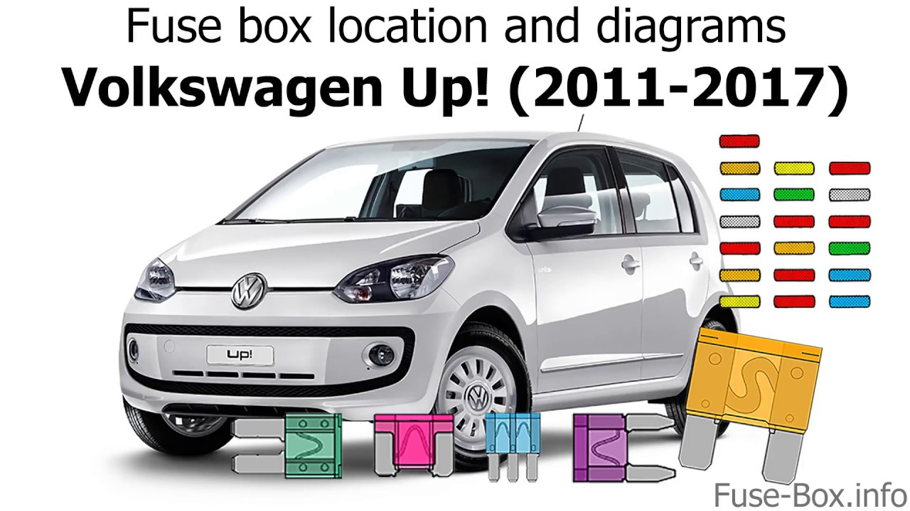 fuse box location and diagrams volkswagen up 2011 2017  [ 1280 x 720 Pixel ]