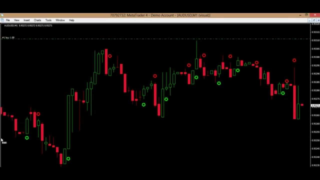 60 binary options indicator