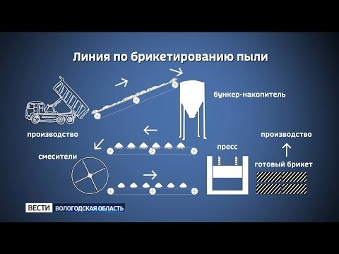 Череповецкий металлургический комбинат запускает линию по брикетированию пыли
