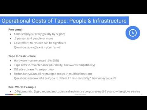 The Economics of Tape versus Cloud: The Real Costs
