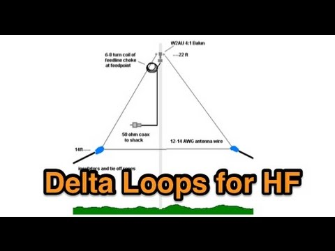 Simple Ham Radio Antennas: 40M Delta loop antenna