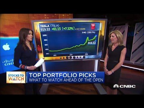 Piper Sandler Raises Tesla Price Target To $928