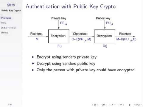 Public Key Cryptography (CSS441, L13, Y15)