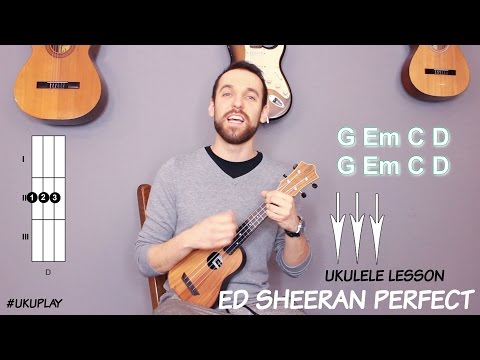 Perfect - Ed Sheeran Ukulele Tutorial (MusicSheet Link)
