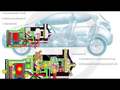 INTRODUCCIÓN A LA TECNOLOGÍA DEL AUTOMÓVIL - Módulo 14 (12/16)
