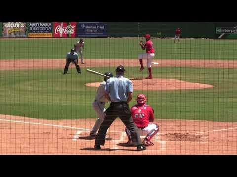 Adonis Medina, RHP, Philadelphia Phillies