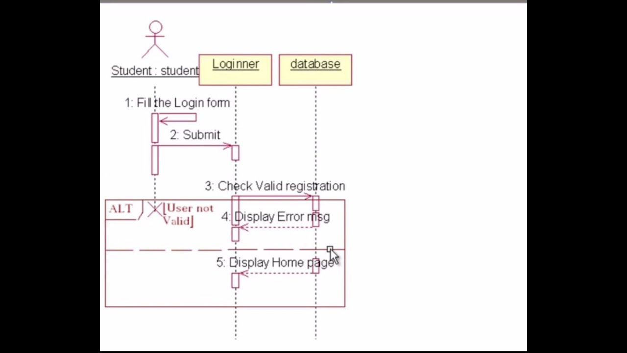 hight resolution of how to create sequence diagram in ms word