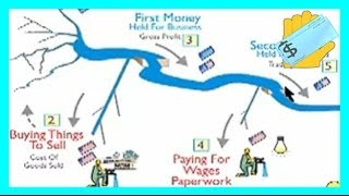 Understand How Money Flows Through Your Business (Money Story: Indigenous Village Small Businesses)
