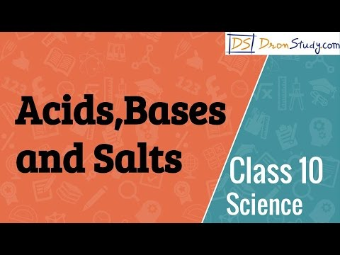 Acids,Bases and Salts(English) - : CBSE Class 10 X Science