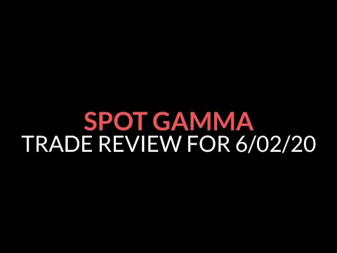 Using Spot Gamma with ZoneTraderPro