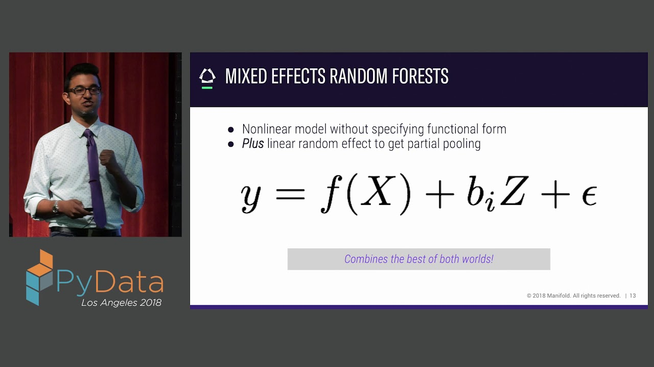 Image from Attacking Clustered Data with a Mixed Effects Random Forests Model in Python