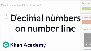Plotting Decimal Numbers On A Number Line (examples) | Khan Academy
