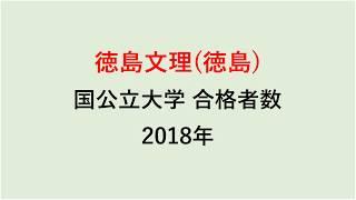 徳島文理高校 大学合格者数 2018年【グラフでわかる】