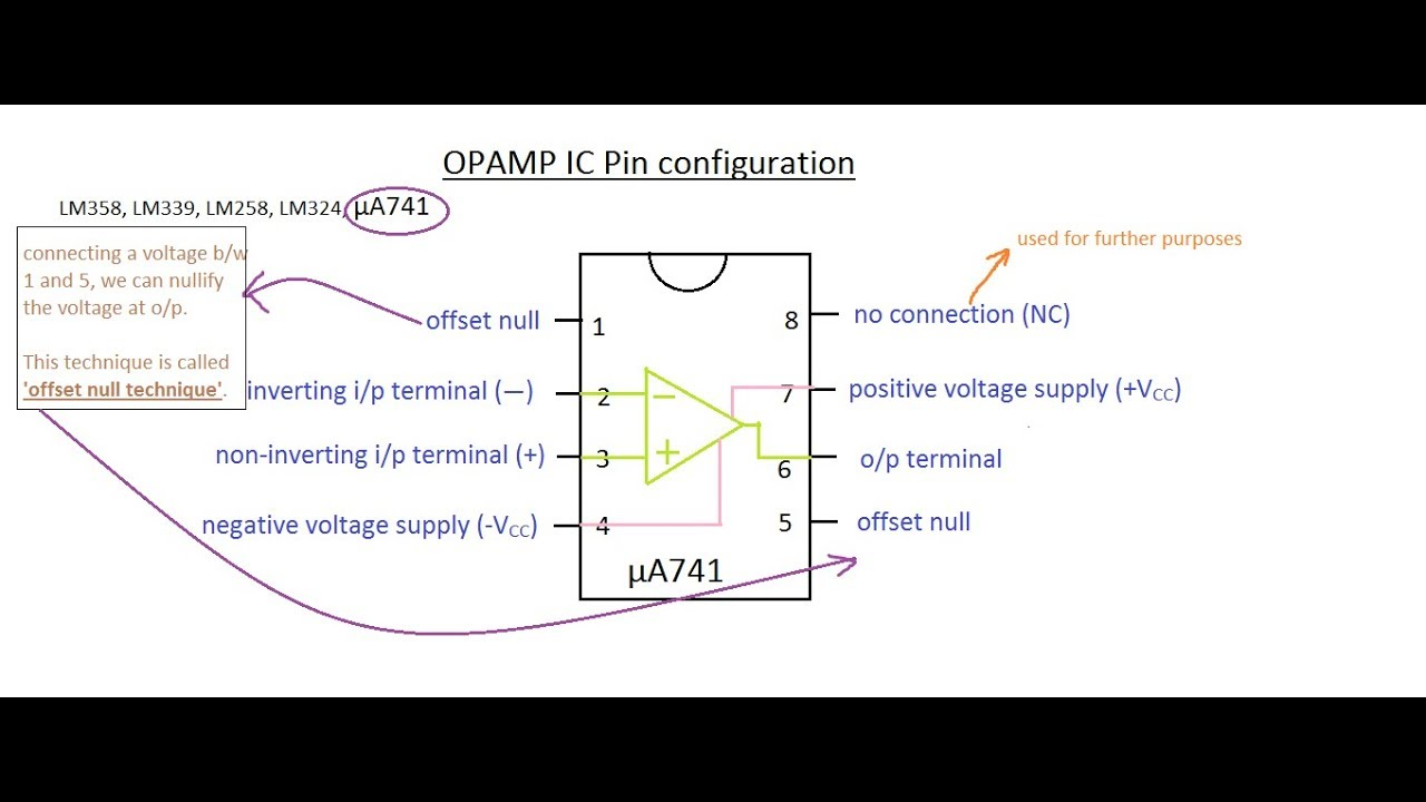 OP-AMP | 2  Properties and IC Pin Configuration