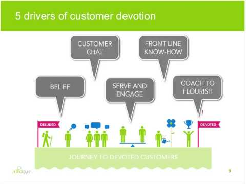 Paying attention:   how to take your customers from deluded to devoted