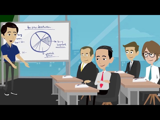 SMART! FAST & EASY! Overcoming Sales Objections