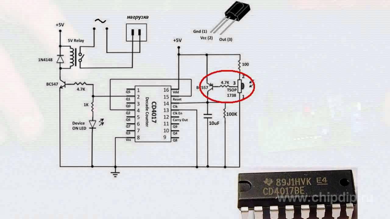voltage control a remote control panel voltage control a remote control panel