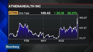 Why Athenahealth's CEO Doesn't Care If You Short the Stock