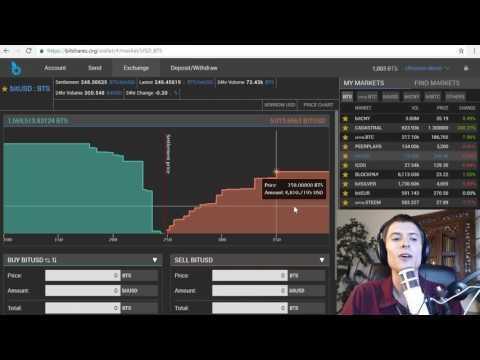 The Bitshares Decentralized Exchange
