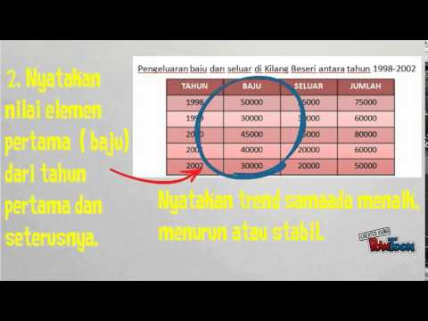 Mentafsir graf bar berganda youtube mentafsir graf bar berganda ccuart Image collections