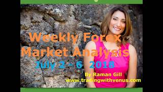 Weekly Forex Forecast:   July 2  - 6 2018