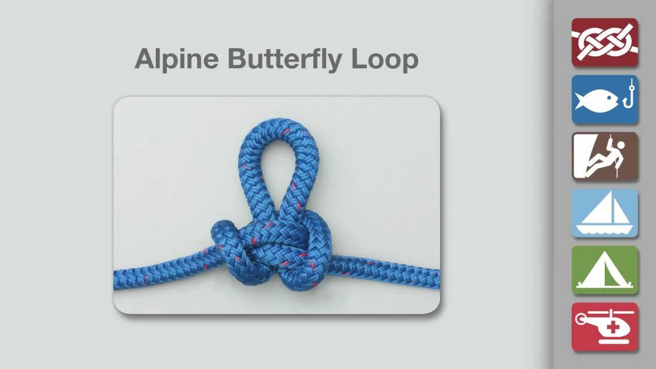 6774858418352 Alpine Butterfly Loop | How to tie a Alpine Butterfly Loop using  Step-by-Step Animations | Animated Knots by Grog