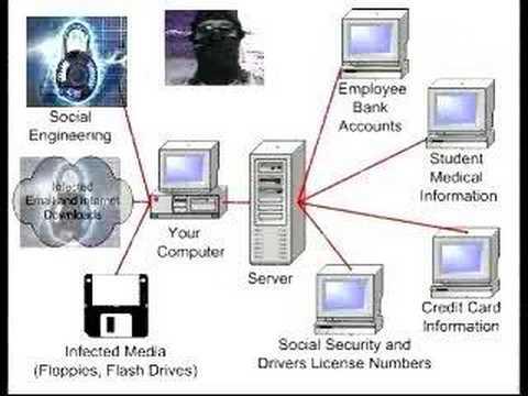 Hacker G