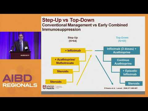 Keynote: Evolution Of Disease Management In IBD