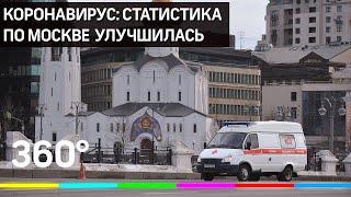 В Москве упал прирост заболеваемости коронавирусом