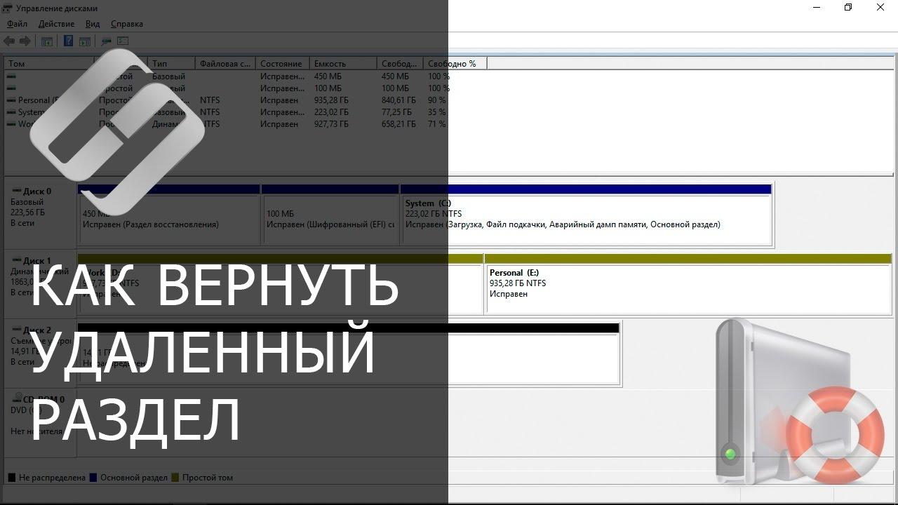 Восстановление данных после удаления или создания новых разделов ??⚕️