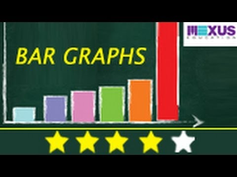 Cool Math -- Learn about Bar Graphs - YouTube
