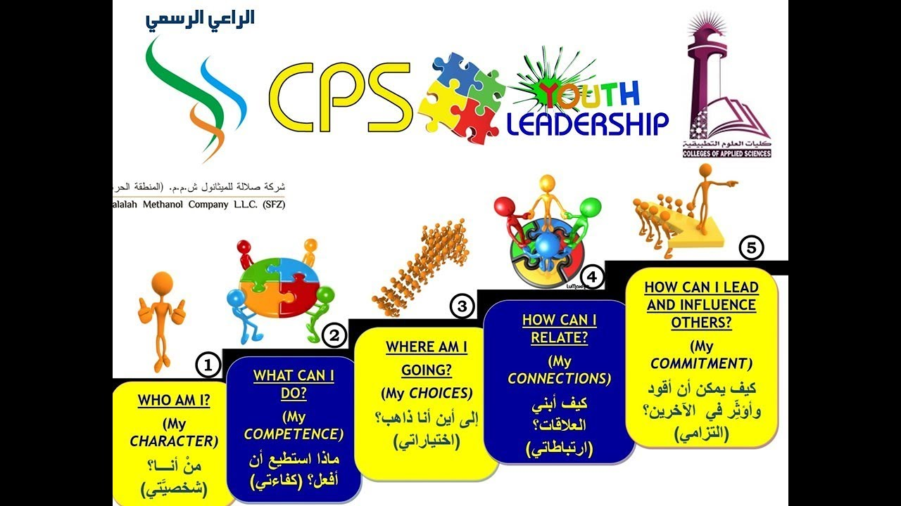CPS Youth Leadership at CAS Salalah sponsored by SMC - October 2017