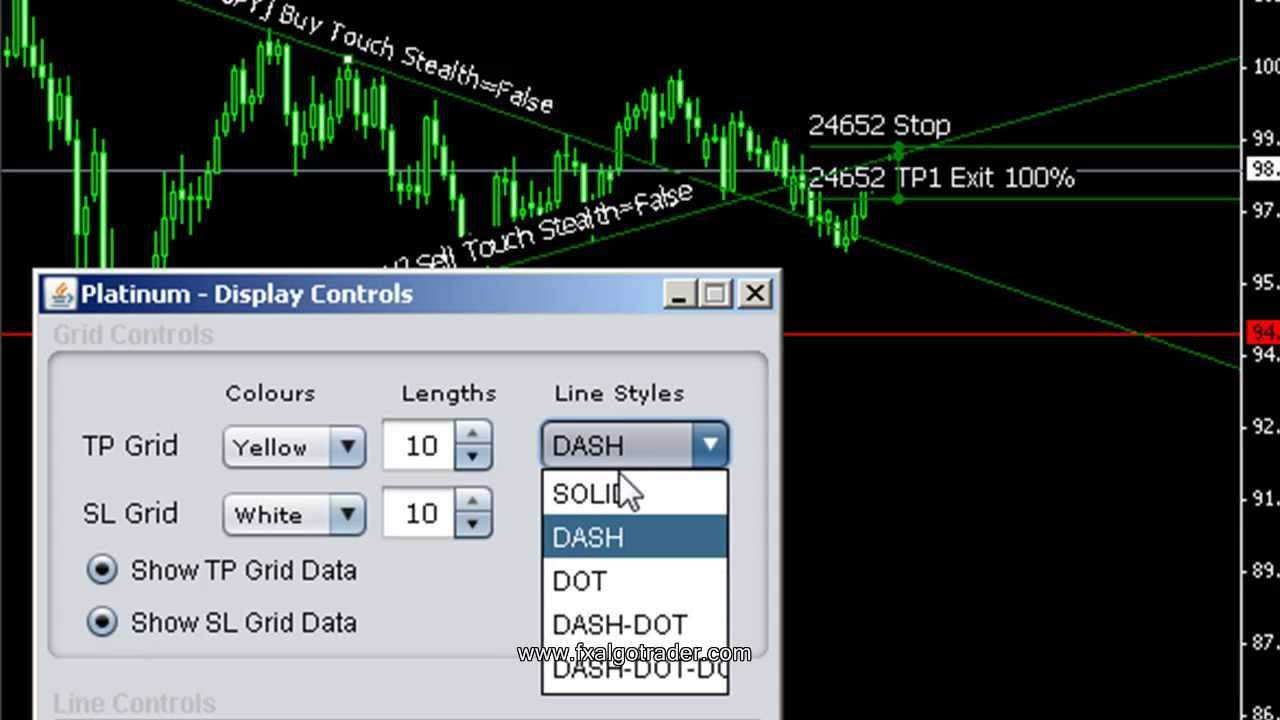 Forex market closed days